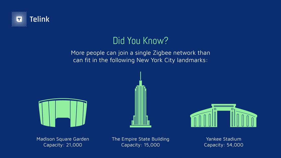 size of a single Zigbee network