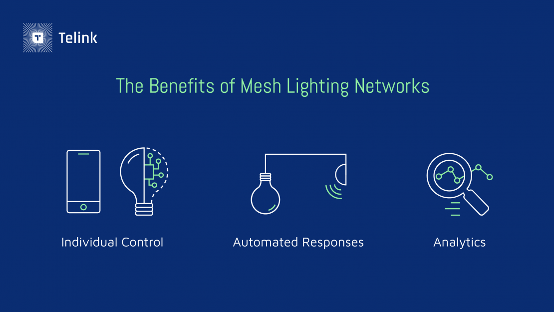 Benefits of Mesh Lighting Networks