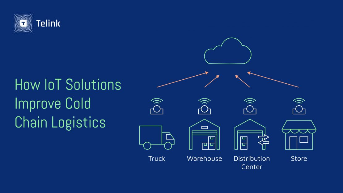 How IoT Solutions Improve Cold Chain Logistics
