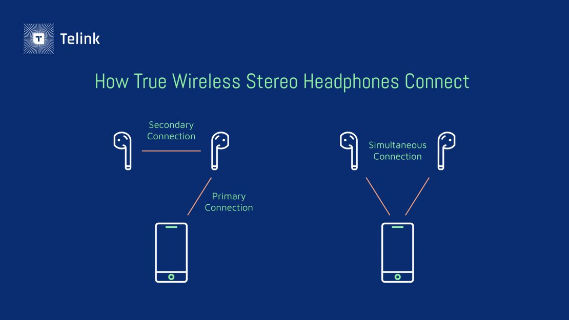 How TWS headphones connect