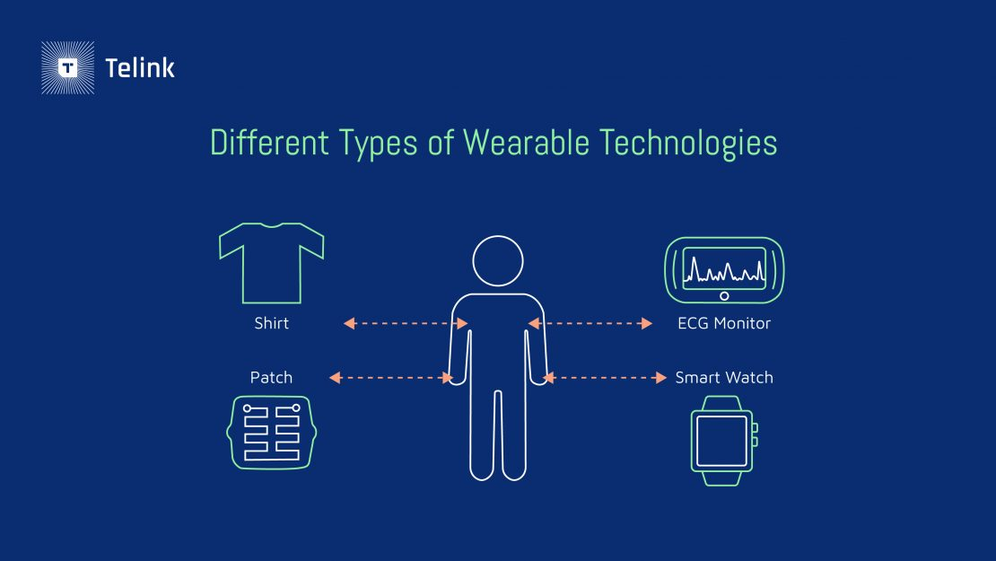 Different types of wearable technologies