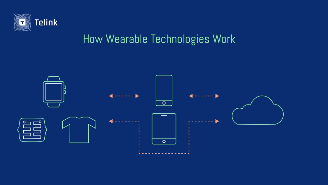 How wearable technologies work