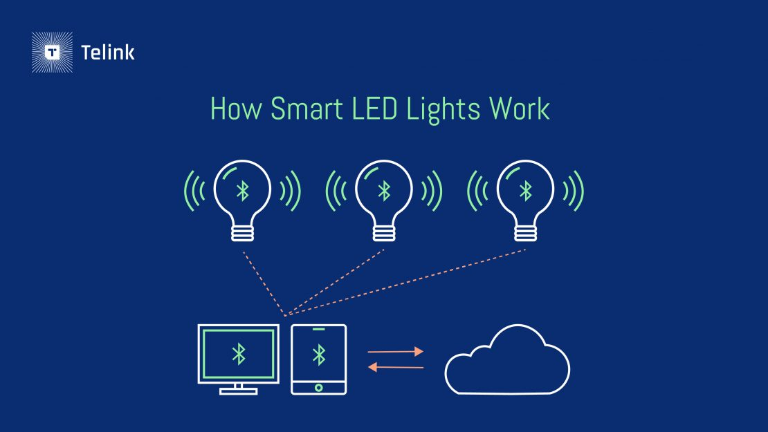 How Smart LED Lights Work