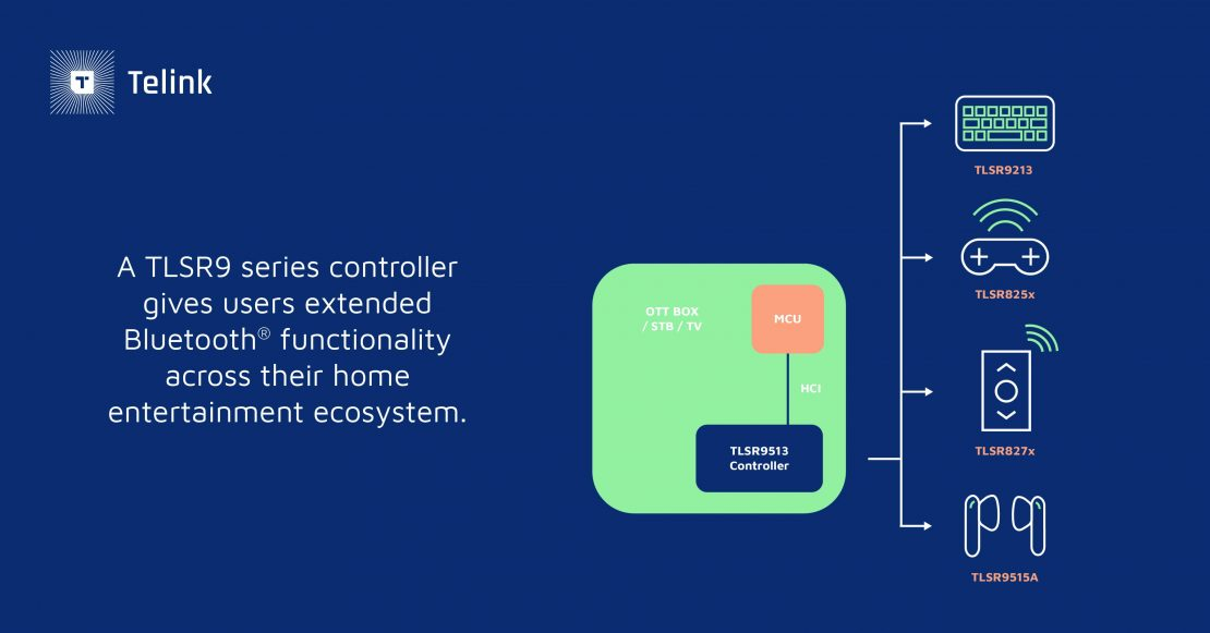 Controller for Bluetooth functionality